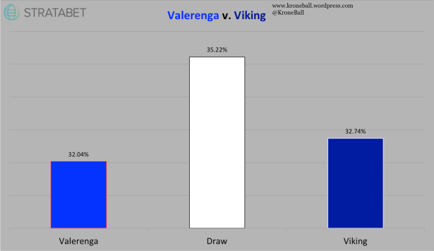 Valerenga Viking