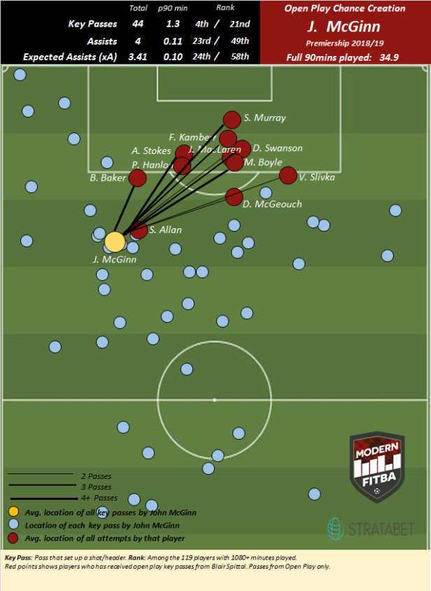 McGinn Pass Map.png